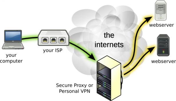 12062601-best-vpn-services-2013