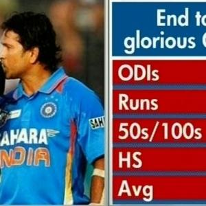 Understand Cricket Better With Cricket Statistics