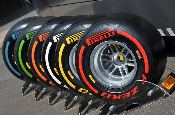 The Importance Of Tyres In Motor Racing