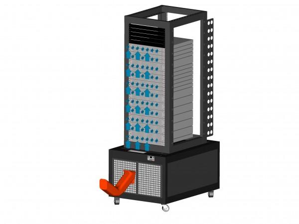 Data Center Cooling For Server Rack Solutions