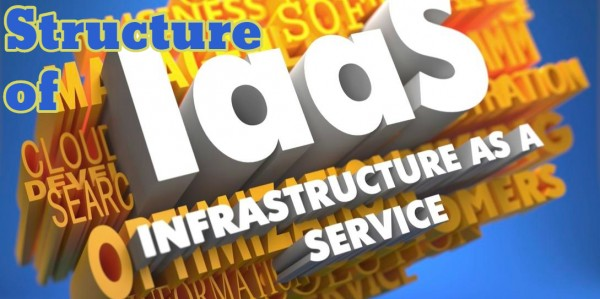 The Structure Of Infrastructure As A Service