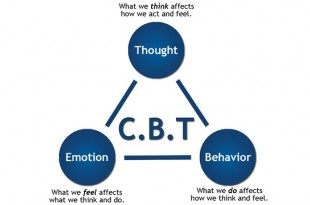 Why CBT Is Considered As The Best Practise To Reduce Mental Illness