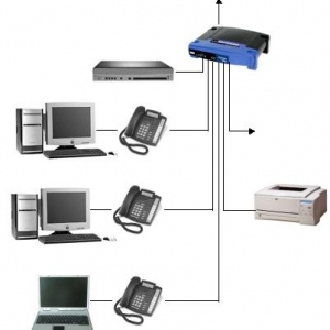 Selecting The Right Telephone System For Your Office Or Business Organization