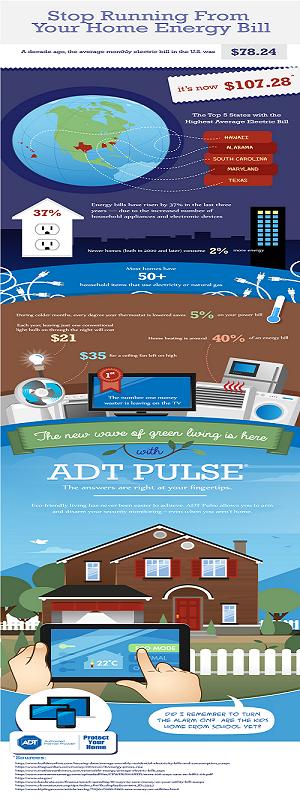 ADT-Pulse-Infograph