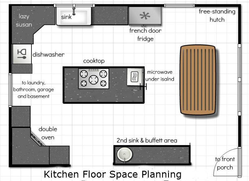 kitchen floor space planning
