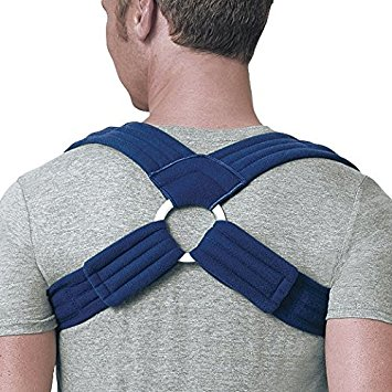 Negative Effects Of Poor Posture and Posture Braces