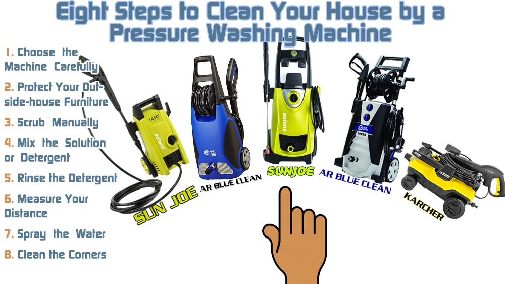 8 Steps To Clean Your House by A Pressure Washing Machine
